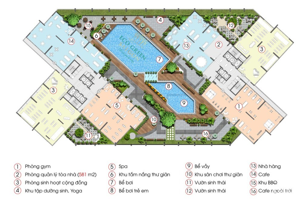 Tại sao nên mua căn hộ Eco Green Saigon quận 7? Bạn nhận được gì?