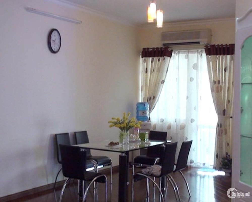 Cho thuê căn hộ CCCC 2209 nhà 34T đường Hoàng Đạo Thúy