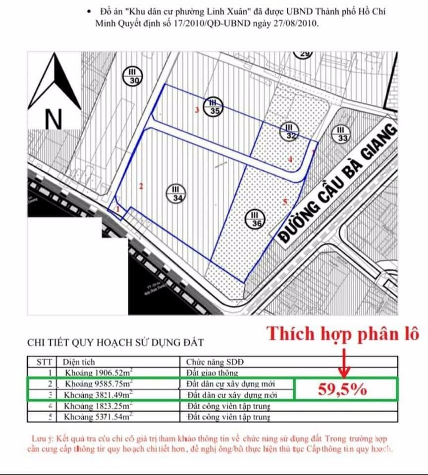 Bán đất 2 mặt tiền Đ.Nguyễn Tri Phương và Đ.số 15 , Q.Thủ Đức dt: 22.508 m2