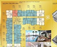 Bán căn hộ Goldora Plaza đường Lê Văn Lương Nhà Bè Giá gốc chủ đầu tư