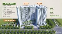 Chỉ với 245tr sở hữu ngay căn hộ tại Tp. HCM- LH: 0974274005