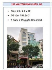 CHUYỂN NHƯỢNG BUILDING SỐ 252 NGUYỄN ĐÌNH CHIỂU, P.6, Q.3, TP.HCM