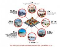 3,5 triệu/m2 vị trí cực đẹp, đất 2 mặt tiền trung tâm huyện Cam Lâm, Khánh Hòa