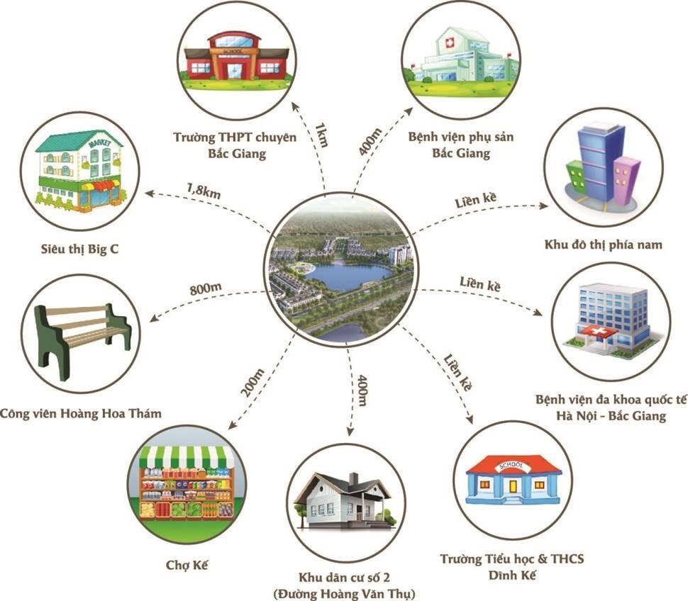 Đất nền trung tâm TP Bắc Giang giá rẻ phù hợp cho các nhà đầu tư dài hạn