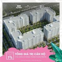 Mở bán căn hộ FLC Topical City Hạ Long giá 800 triệu