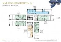 Cần bán Sky Villa - penthouse  tại phú mỹ hưng Q7