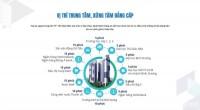 Rộn ràng đón tết, sắm luôn nhà mới, trung tâm Thủ Dầu Một, chỉ 1 tỷ 8 (đã VAT)