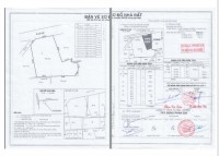 Bán Đất thực hiện DA lớn  Q9, Mặt tiền đường LÒ LU,  Ngang 105m.