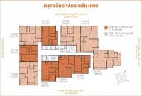Bán căn hộ Premier Berriver Long Biên tòa N01  390 Nguyễn Văn CỪ