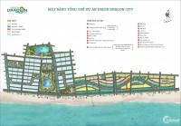 Cơ Hội Đầu Tư Đất Nền Đường Bao Biển Hạ Long- Cẩm Phả- View Trọn Biển Thành Phố