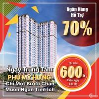 Căn hộ 2 mặt tiền đường Nguyễn Lương Bằng, giá chỉ 1,8 tỷ/2PN, hỗ trợ vay 70%