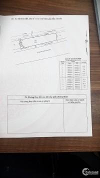 Cần bán đất 2MT ngay trung tâm hành chính H.Bình Chánh