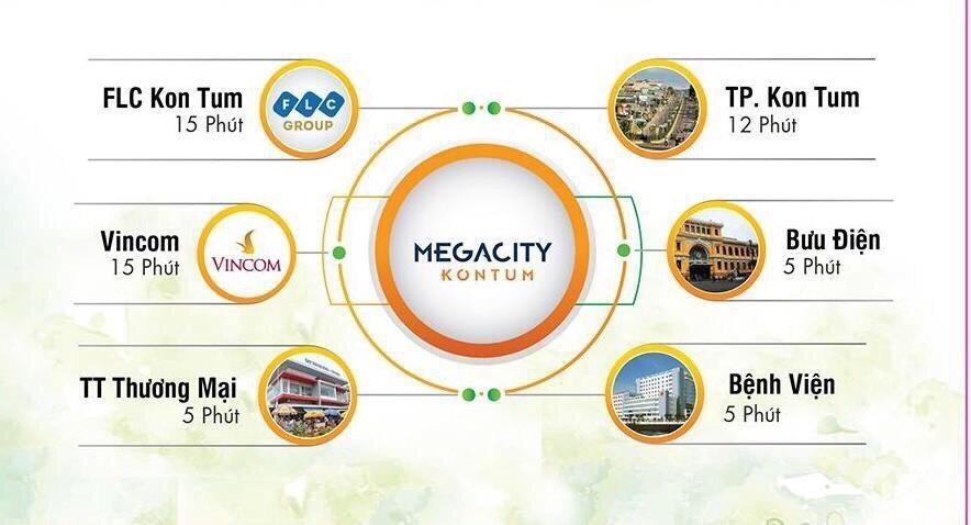 Bảng hàng Mega City Kon Tum, suất ngoại giao giá rẻ từ Chủ Đầu Tư