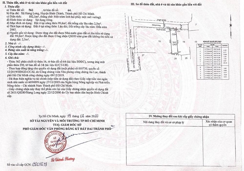 Đất Nền Hưng Long- Bình Chánh, 1,9 tỷ/100m2 Sổ Hồng Riêng, Thổ Cư 100% Chính Chủ