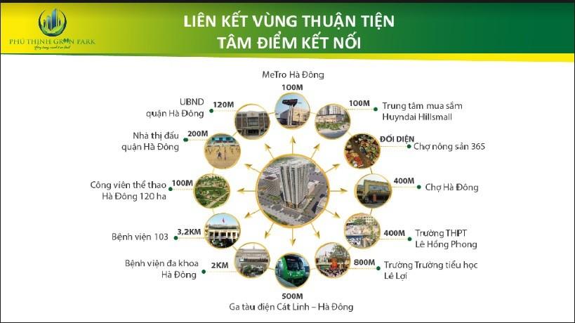 Chung Cư  Phú Thịnh Green Park.