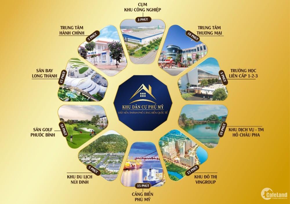 Đất Thành Phố Cảng Phú Mỹ,BRVT - giá rẻ - SHR
