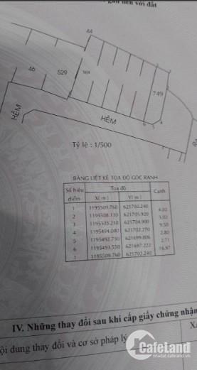 Cần vốn kinh doanh, bán rẻ 72.9m² đất Q.9 giá 2.9 tỷ