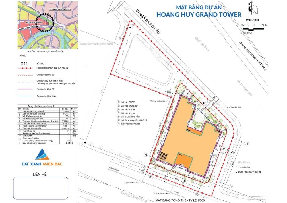 Chung cư Hoàng Huy Sở Dầu 63m tầm nhìn vào trung tâm TP