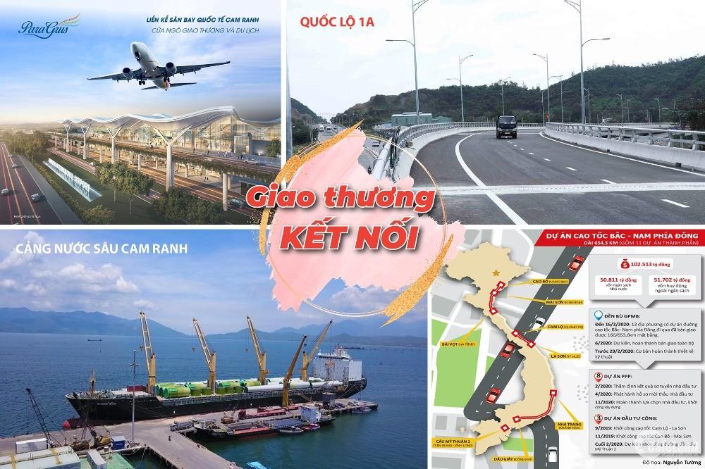 Đầu tư Đất nền ven Biển, Tiềm năng du lịch, Tiềm năng tăng giá
