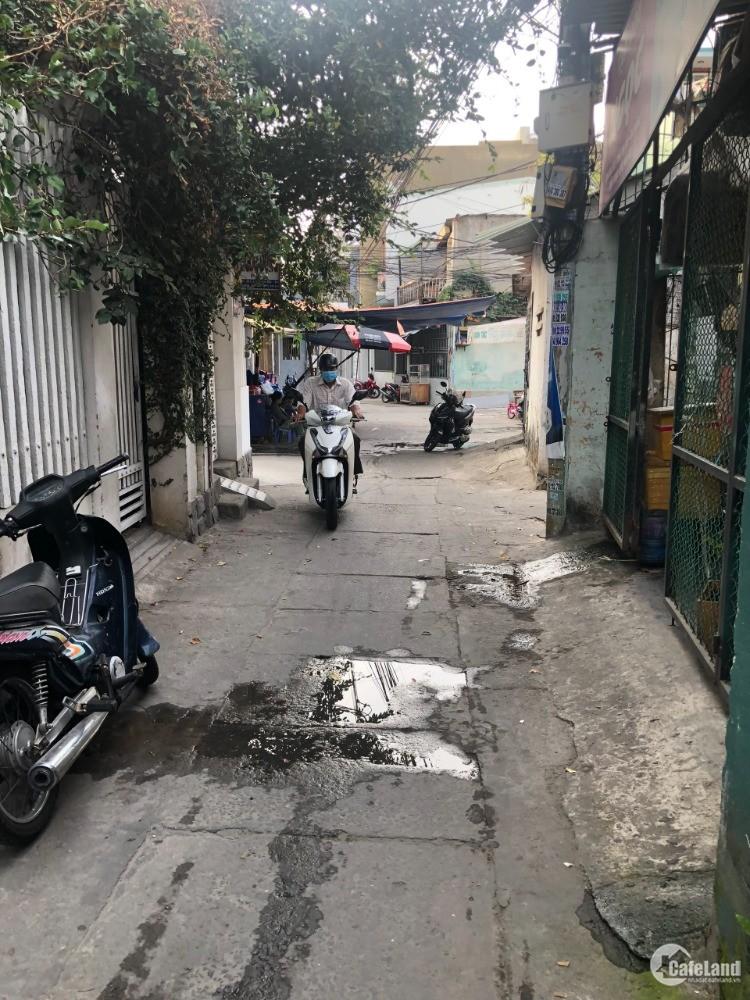 Bán lô đất có sẵn Dãy trọ kiệt Thái Thị Bôi,Thanh Khê,Đà Nẵng