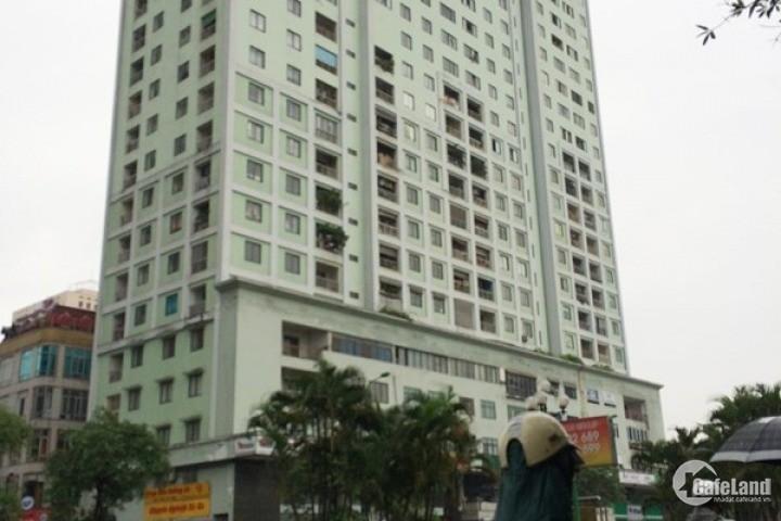 CĐT cần cho thuê văn phòng tòa M3 - M4 Nguyễn Chí Thanh DT 100-230m2, 0943898681