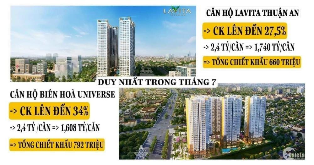 Bán gấp căn hộ cao cấp ở trung tâm TP Biên Hoà, Giá chít 1,6 tỷ/ căn 2 PN/69m