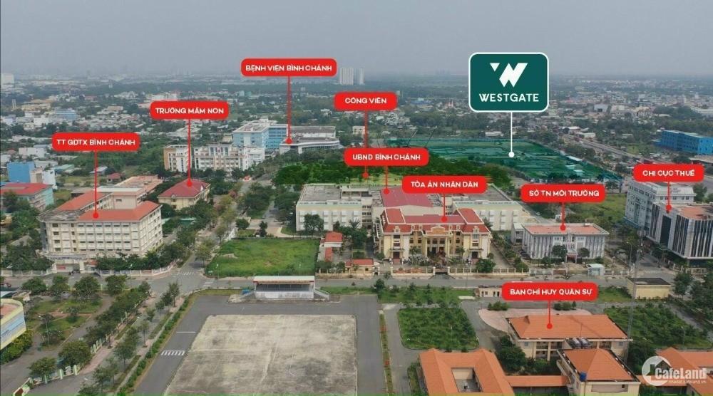 Mua nhà hoàn tiền chương trình khủng trong mùa dịch covid chỉ có tại Westgate