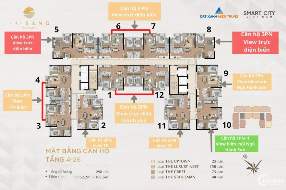 Chỉ 6xx triệu Sở hữu căn hộ The Sang Residence giá mua siêu ưu đãi GĐ 1, 0% LS