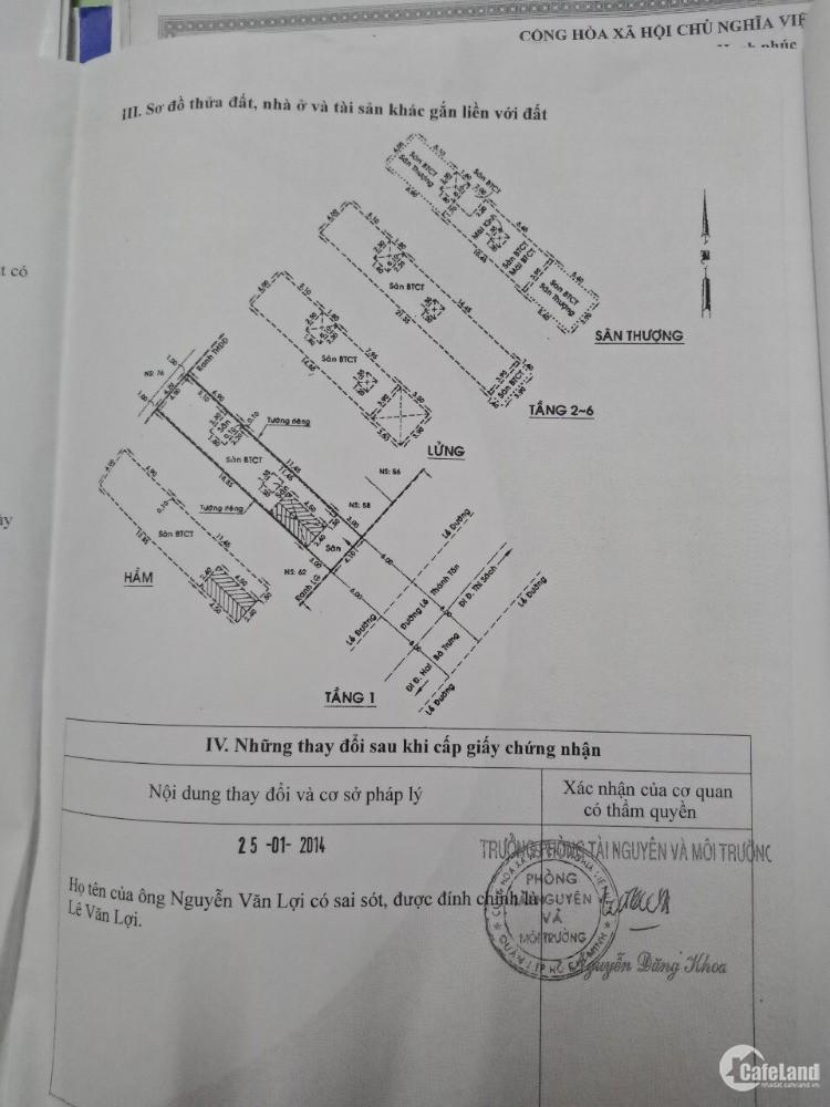 Cần bán khách sạn Quạn 1, Lê Thánh Tôn, 88m2, 1 hầm + 10 tầng