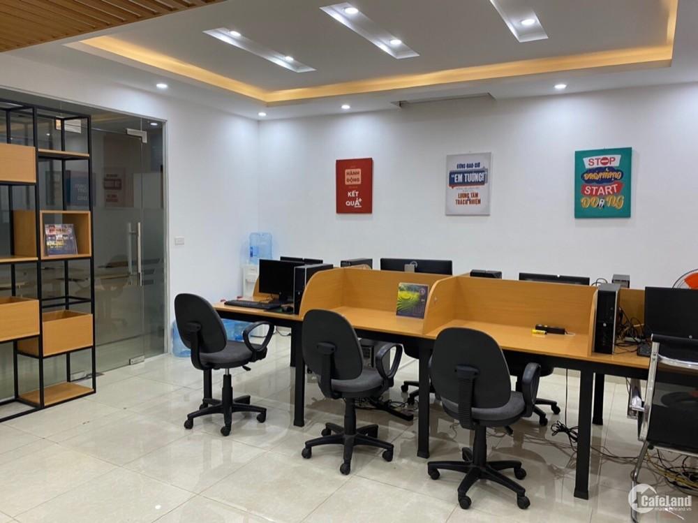 Cho thuê văn phòng ở Hoàng Quốc Việt - Cầu Giấy. Sức chứa 20 người. 10tr/th