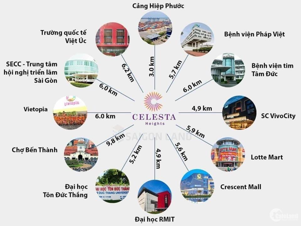 Tiềm năng sinh lời cao với dự án Celesta Heights Kepple Land.