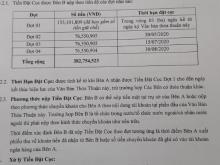 Căn Hộ Quận 12 Cần Bán Gấp Giá Rẻ Nhất Khu Vực.