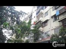Bán căn hộ N11B Trần Quý Kiên, Dịch Vọng, Cầu Giấy - HN chỉ 1.85 tỷ