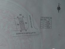 Đất ODT- An Dương Vương-TT Liên Nghĩa- Đức Trọng- Lâm Đồng