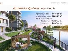Panomax River Villa Q7 chỉ 40tr/m2 , an ninh4.0 , đặc quyền riêng tư 0902514989