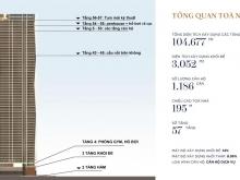 Wyndham Soleil Ánh Dương - Biểu tượng mới tại TP Đà Nẵng, chiết khấu lên đến 34%