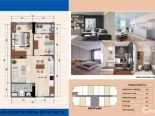 Cần bán gấp căn hộ đầy đủ nội thất – vị trí đẹp nhất TP Thanh Hóa- Vay NH lãi
