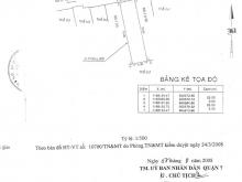 đất 6x25m đường 10m khu lý phục man phường bình thuận Q7+15ty TL