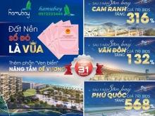 Sở hữu SỔ ĐỎ Đất nền Nhà phố,Biệt thự mặt biển TP Phan Thiết Chỉ 985triệu
