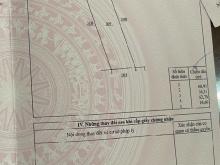 Bán gấp lô đất sào ngay mặt tiền Phước Bình, giá chỉ 2tr1/m2, SHR. Lh 0393 760 5