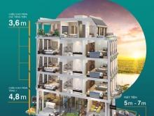 Dự án La Queenara - Shoptel biển - Sổ đỏ lâu dài - Giá tốt CĐT-DIV Group